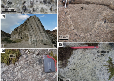 Analysis of Metals in Cornish Granite
